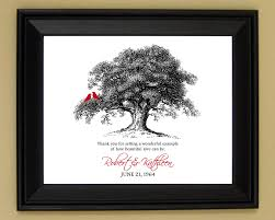 image of 40th wedding anniversary gift ideas for pas design ideas