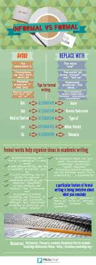 best images about english language present informal vs formal writing learnenglish