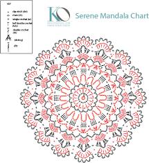 Chart On Raksha Bandhan Download Serene Mandala Chart Telugu Raksha Bandhan