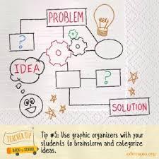 writing mrs frazer problem solution essay