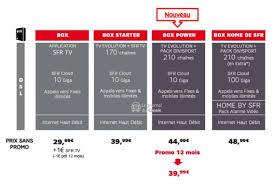 les offres fibres seront proposes partir de 3999 par mois pour la box fibre starter 4899 pour la box fibre power et 5399 pour la box home de sfr box home de sfr pack