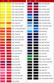 Disperse Dyes Power Dye Chem