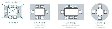 room size area rugs rug sizing dining for how to measure colorful resources decor best sectional