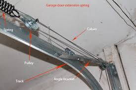 how to adjust extension springs garage doors repair guide regarding replace door spring designs 6