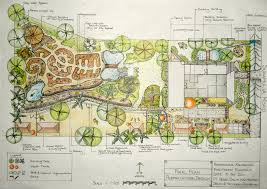 Basic Permaculture Design The Term 099 Phase 4 Site A Sus Tech Agri What Is