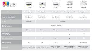 Copier Comparison Chart Epson Ecotank Supertank Printers