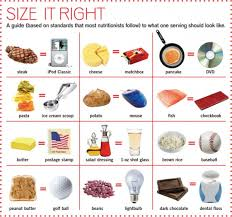 Food Portion Size Chart Portion Size Chart The Live Fit Girls