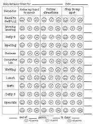 Point System Chart For Behavior Point Chart For Behavior Www Bedowntowndaytona Com
