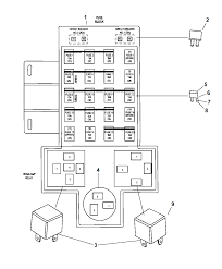 Picturesque relays fuses circuit breakers fuse block for chrysler pt breaker and relay pdf i full