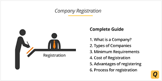 How To Register A Company Company Registration Process Detailed Guide About Companies