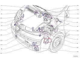 vivaro wiring diagram 21 wiring diagram images wiring diagrams vivaro engine parts diagram wiring wiring diagram for cars renault trafic wiring diagram renault