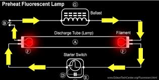 ceiling fan light wiring diagram one switch wirdig light switch wiring diagram in addition plumbing pipe light fixture