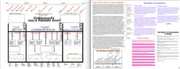 Screenplay Structure Chart Hollywood Script Format Chart