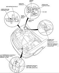 diode relay, etc could keep the a c compressor from coming on? 96 Honda Civic Fuse Wiring 96 Honda Civic Fuse Wiring #84 1996 honda civic fuse box diagram