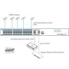 poe camera wiring diagram wiring diagrams hikvision poe wiring diagram schematics and diagrams