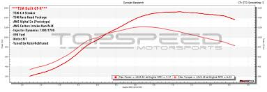 m1 ams engine diagram m1 automotive wiring diagrams ams engine diagram m1 home wiring diagrams