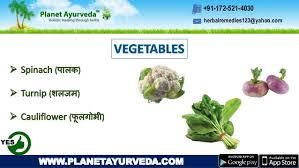 Diet Chart For Constipation Problem Avoid Recommended