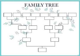 family tree layout editable family tree templates free floppiness info