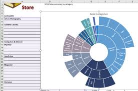Pie Chart Excel 2016 Excel For Office 365 Cheat Sheet Computerworld
