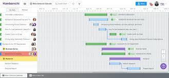 Gant Chart Pro Simple Gantt Chart For Complex Tasks Kanbanchi Blog