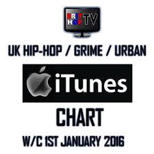 Itunes Hip Hop Charts Uk Brithoptv Chart Uk Hip Hop Grime Urban Itunes Album