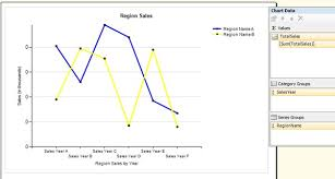 Ssrs Line Chart Example Ssrs Charts