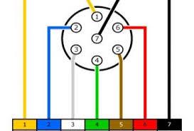 wiring diagram 7 pin round trailer plug wiring diagram and hernes wiring diagram for large 7 pin trailer plug maker