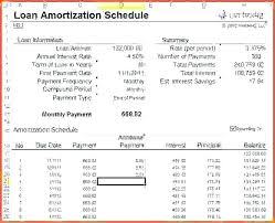loan amortization spreadsheet template amortization chart excel monthly amortization schedule excel basic