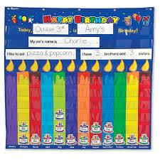 Birthday Chart For Preschool Unique A Creative Way To