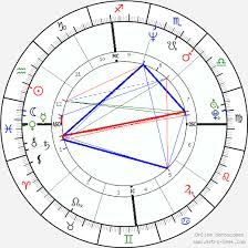 Laura Dern Birth Chart Horoscope Date Of Birth Astro