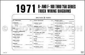 1971 ford f100 wiring diagram images master wiring diagram 1964 1971 ford f100 wiring diagram manual wiring image and
