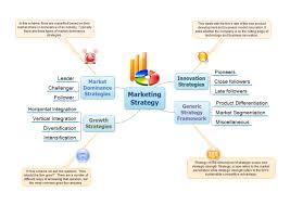 Marketing Strategy Free Marketing Strategy Templates