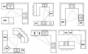Kitchen Design Principles Best Design Ideas