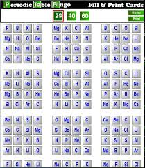 Periodic Table / Chemical Bingo - YouTube