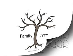 Diy Family Tree Template