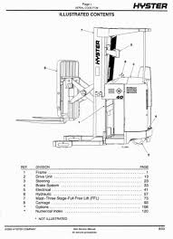 hyster forklift diagrams wiring diagram for you • raymond reach truck wiring diagram manual diagram auto old hyster forklifts hyster forklift engine diagram