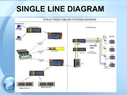 meljun cortes cabling Structured Wiring Can single line diagramsingle line diagram