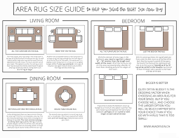 right size area rug for room. area rug size guide pic for blog right room a