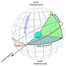 Part 1 The Sc001 Constellation Chart Imaging The Universe