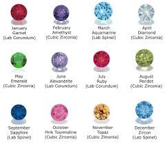 Late August Wedding Colors This Chart Represents The