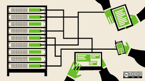 Understanding Linux filesystems: ext4 and beyond | Opensource.com