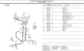 1988 jeep wrangler alternator wiring diagram images resistor jeep nutter bypass diagrams 1987 jeep wrangler wiring diagram