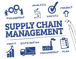 Supply Chain Management 101 for New Small Businesses - The European Business  Review