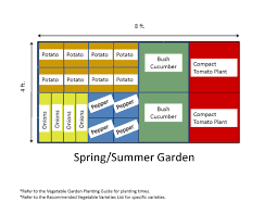 Small Picture Click On The Thumbnail To Download My Seed Planner Template Garden