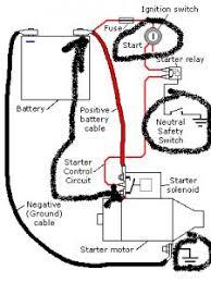 2001 dodge neon wiring neutral safety switch great installation of 2004 dodge neon my car suddenly would not start rh 2carpros com mopar starter relay wiring diagram ford neutral safety switch bypass