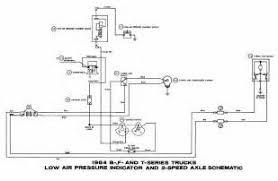 eaton motor starter wiring diagram images motor control center eaton starter wiring diagram motor m e s c
