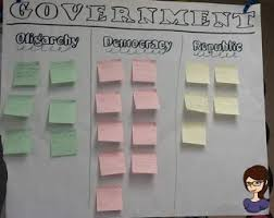 Types Of Government Anchor Chart Owl About Us Handy Dandy