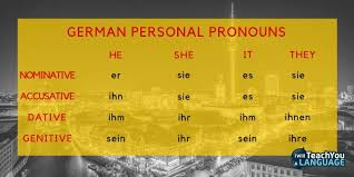 The German Cases Explained In 5 Steps I Will Teach You A