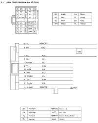 jvc kd r200 wiring diagram data wiring diagrams \u2022 jvc kd-r200 wiring harness diagram at Jvc Wiring Harness Diagram
