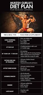 Mr India Mukesh Gahlot Diet Plan And Workout